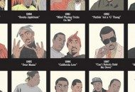 A New Book Lists The Most Important Rap Songs Of Every Year Since 1979. Did They Get It Right?