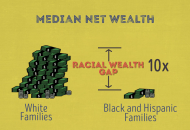 The Racial Wealth Gap Is Ruining Black & Brown American Families (Video)
