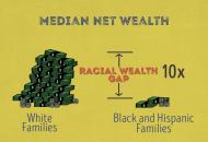 The Racial Wealth Gap Is Ruining Black & Brown American Families (Video)